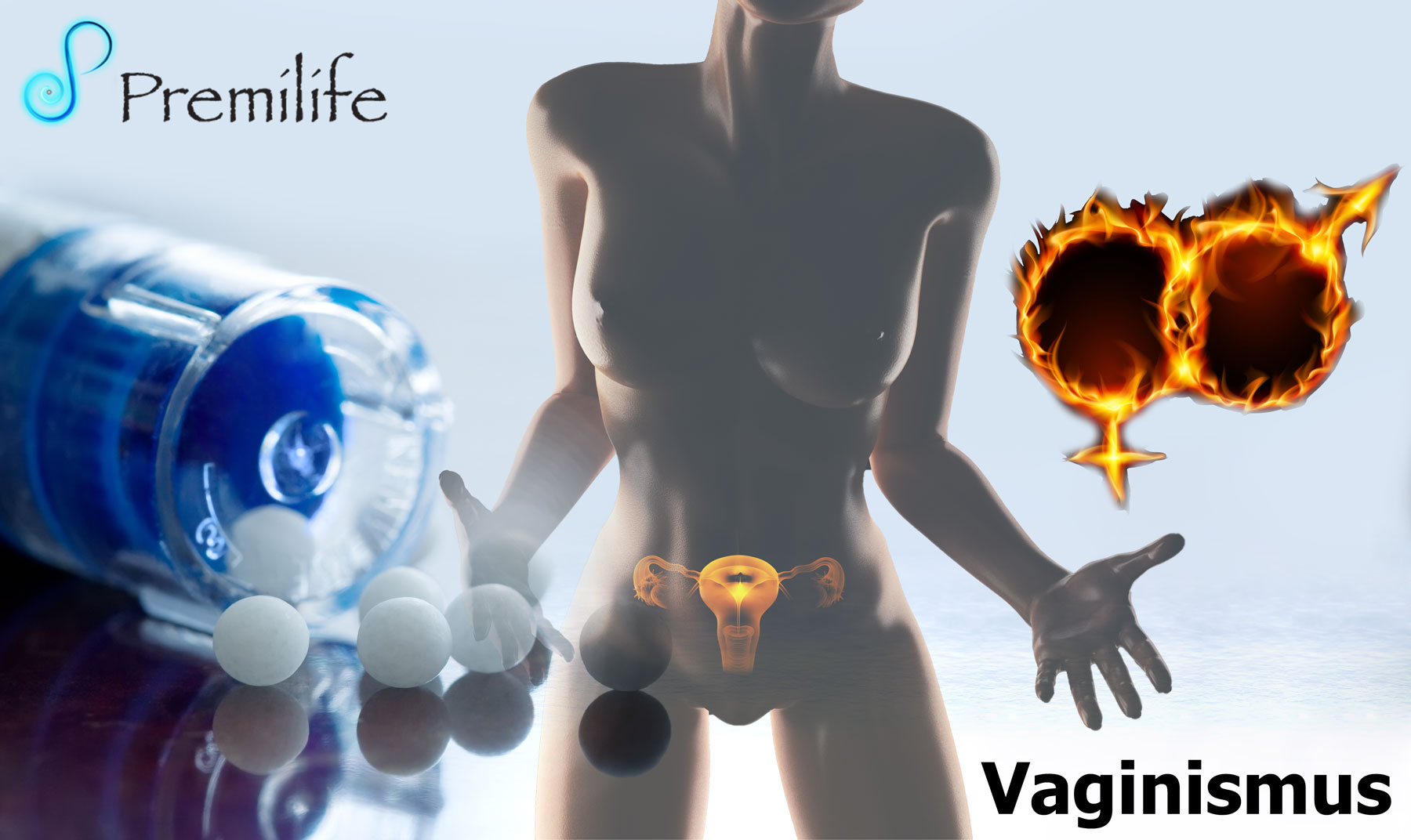 Vaginismus on Immune System Disorders