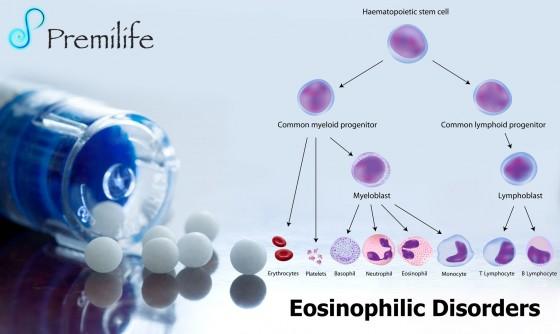 Eosinophilic-Disorders